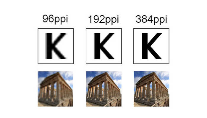 densidade de pixel ppi