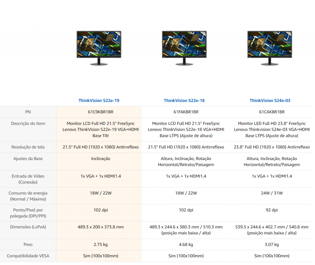 comparação monitores lenovo thinkvision